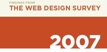 webdesign étude