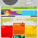 webdesign-ce-que-les-couleurs-et-les-polices-disent-sur-vous